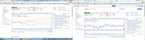 google finance 17 juill 2015