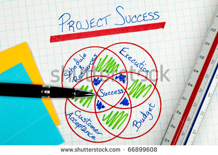 stock-photo-business-project-management-success-factors-in-a-graphical-representation-on-white-grid-paper-with-66899608 project