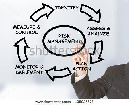 stock-photo-businessman-drawing-risk-management-circle-on-transparent-board-105025676 esentiel CFA risk management