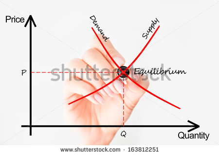 stock-photo-supply-and-demand-graph-163812251