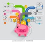 stock-vector-personal-money-saving-planning-infographics-template-golden-coins-putting-into-a-pink-piggy-bank-255526516