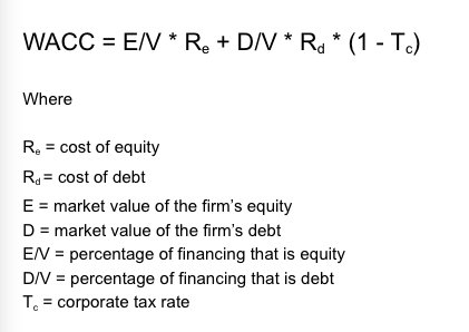 weighted-average-cost-of-capital-wacc-the-firms-overall-cost-of-capital-considering-all-of-the-components-of-the-capital-structure