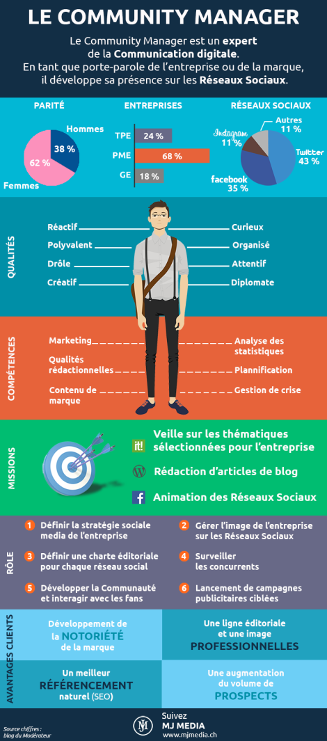 Infographie-CM-MJ-MEDIA