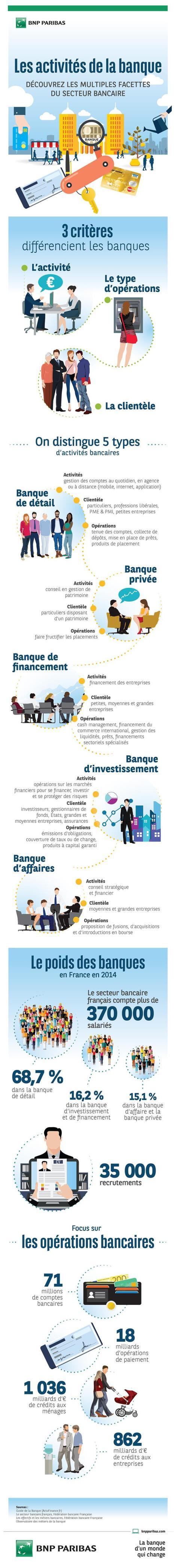 2BNPParibas_Infographie_activit_s-banque_VF_011215_WA