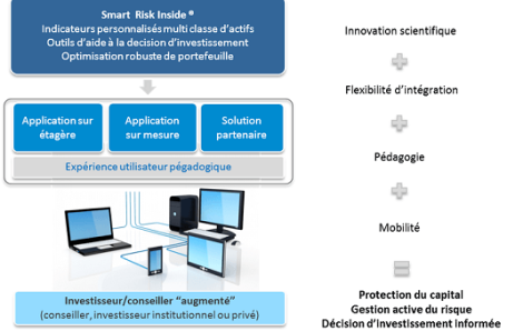 smart-risk-inside