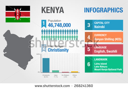 stock-vector-kenya-infographics-statistical-data-kenya-information-vector-illustration-268241360