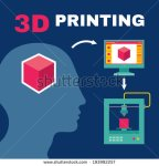 stock-vector--d-printing-process-with-human-head-creative-vector-illustration-for-presentation-booklet-web-193992257
