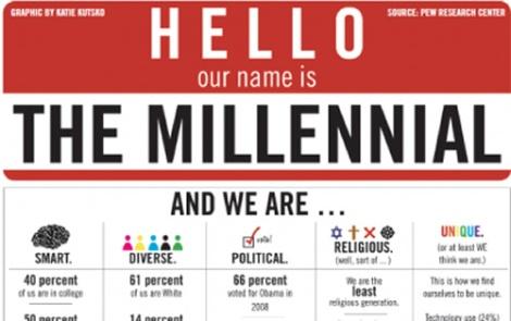 millennial-tko